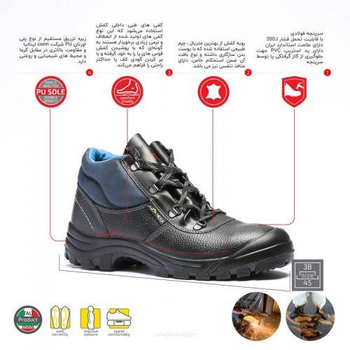 درباره کفش ایمنی