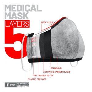5 لایه قابل تعویض ماسک پزشکی یحیی