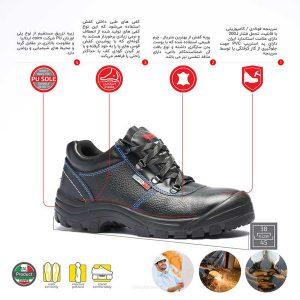 معرفی اجزای مختلف یک کفش های ایمنی