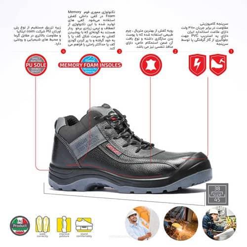 اجزای یک کفش ایمنی